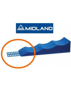 Antideslizante Nivel Cuñas Smart Level Midland
